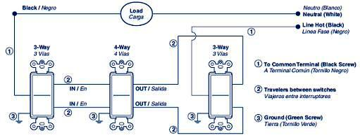 Leviton Manufacturing Products Online. - Dale Electric ... on 3-way electrical switch, 3-way diagram, 2 pole switch schematic, 3 wire switch schematic, 3-way light switch, 3 position switch schematic, 3-way switch schematic, 3-way switch install,
