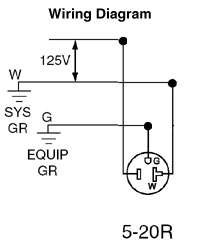 Isolated Ground Receptacle Wiring Diagram from www.ideadigitalcontent.com