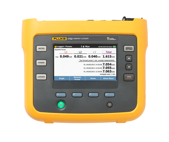 FLU1732/EUS ENERGY LOGGER, EU/US VERSION, FLUKE